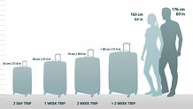 Best Samsonite 5 Piece Nested Luggage Suitcase Set