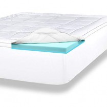 Best Memory Foam Gel Mattress